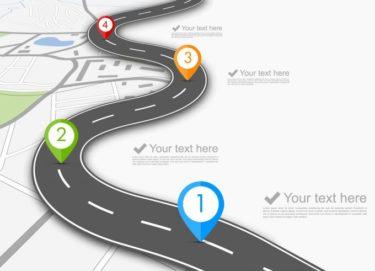 【徹底解説】新規事業の成功に必要なロードマップとは?書き方例も紹介