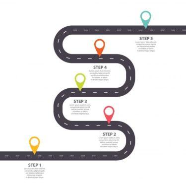 【徹底解説】効果的なマーケティング施策に重要なロードマップとは?