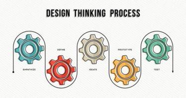 なぜマーケターは「デザインシンキングを持つべき」なのか